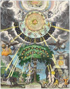 Какъв е смисълът от съществуването на астрологията